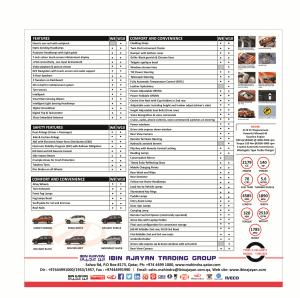 MAHINDRA XUV500 brochure